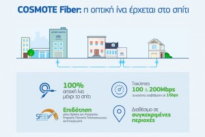 COSMOTE_FTTH_infographic_gr
