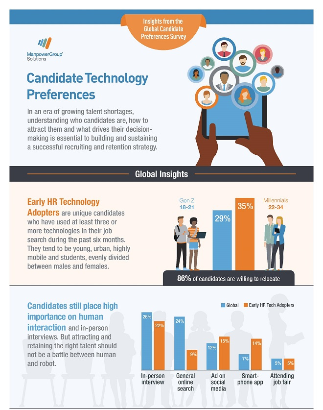 MPG_CandidatePreferences_GlobalINFOGRAPHIC-page-001