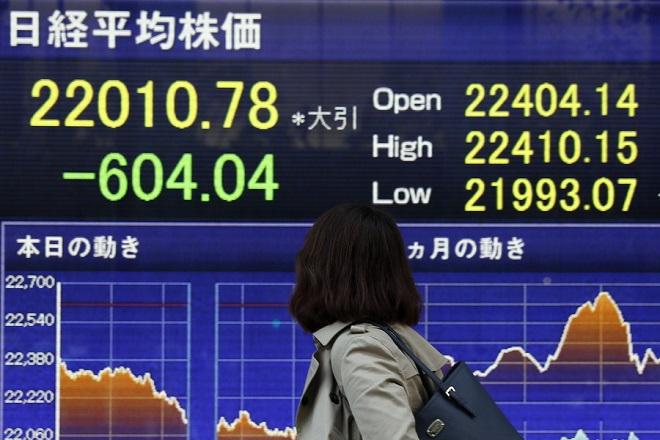 Απώλειες και για τα Χρηματιστήρια της Ασίας μετά τη «βουτιά» της Wall Street
