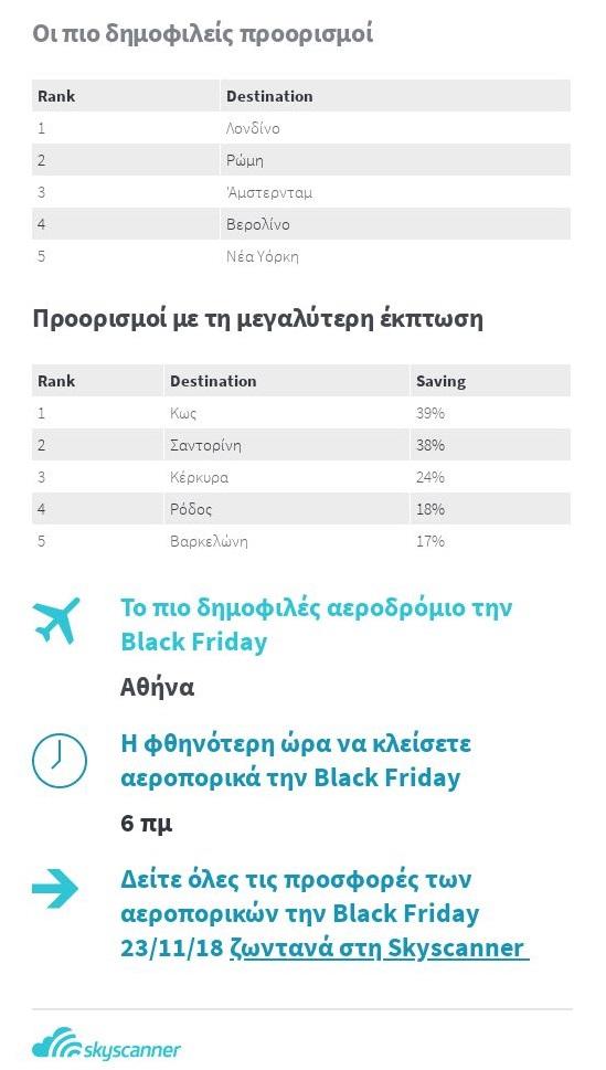 skyscanner Blak Friday Greece (1)