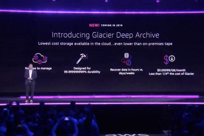 Όλα όσα πρέπει να γνωρίζετε για την νέα υπηρεσία cloud computing της Amazon