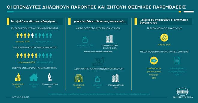 Infographic_ethniki_invest