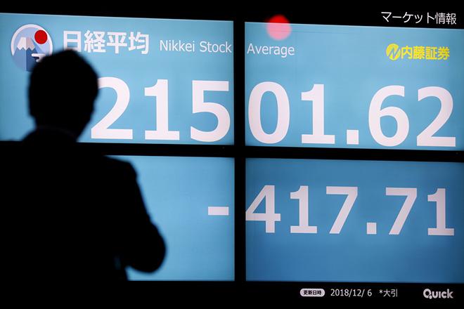 Πώς αντιδρούν οι αγορές στους νέους δασμούς του Τραμπ στην Κίνα
