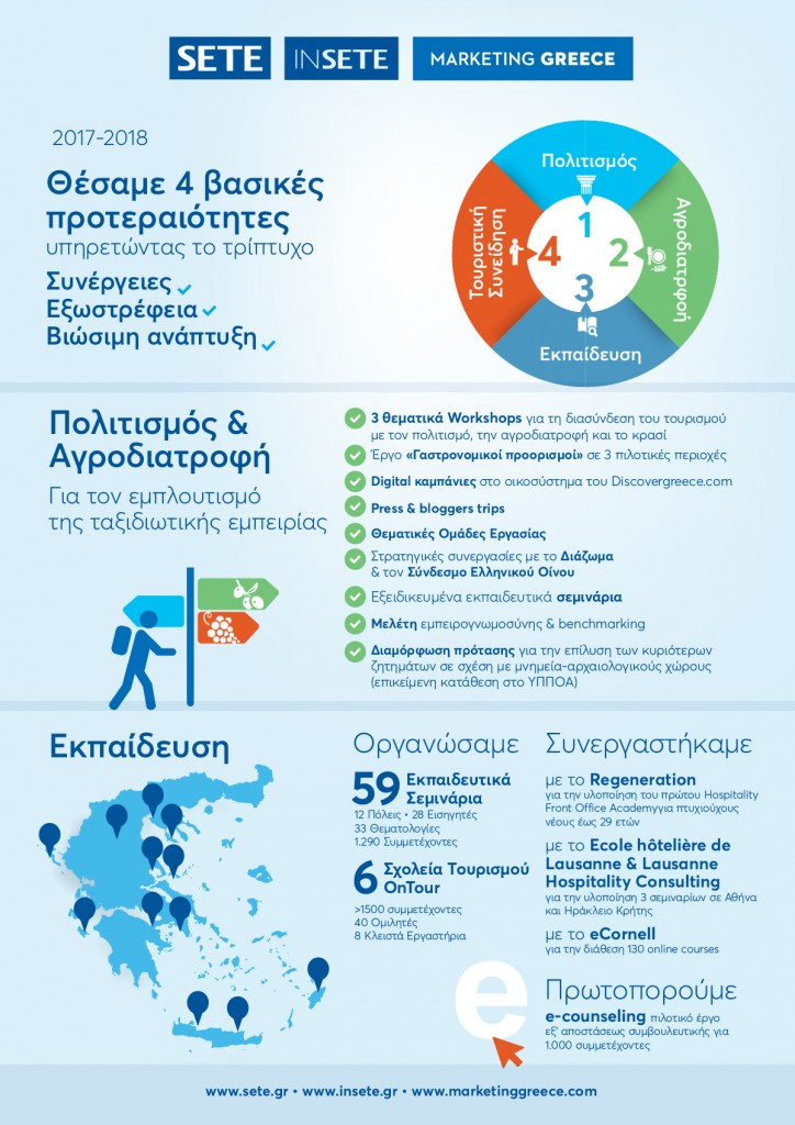 SETE Press Conference - infographic 1
