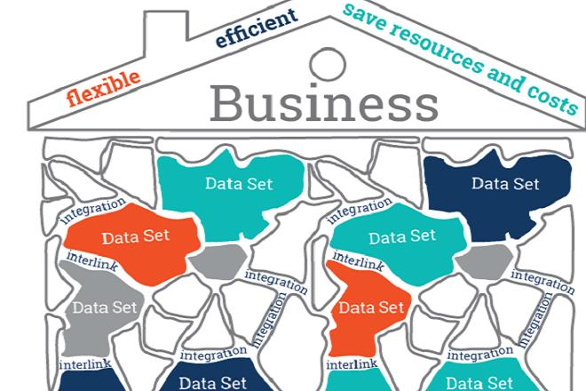 Ψηφιακό Εργαστήριο με θέμα: «Ο ρόλος των δεδομένων για τις επιχειρήσεις του 21ου αιώνα»