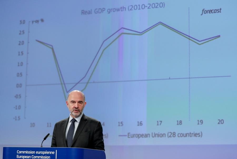 Σοβαρή μείωση στις προβλέψεις της Κομισιόν για την ανάπτυξη της ευρωζώνης