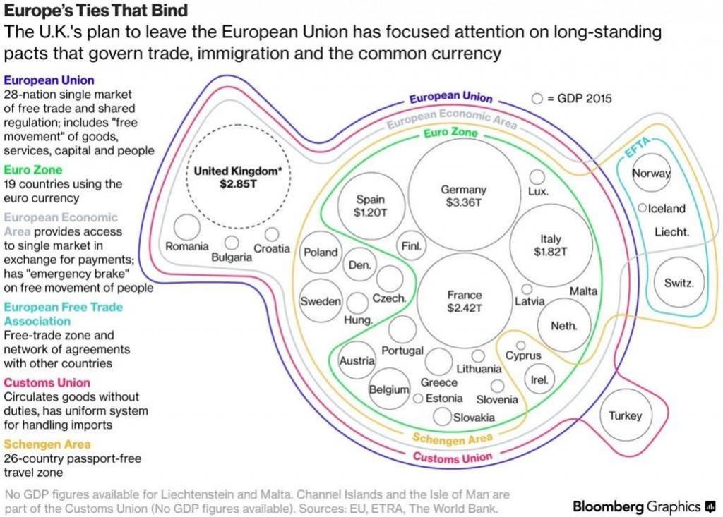 eu trade chart