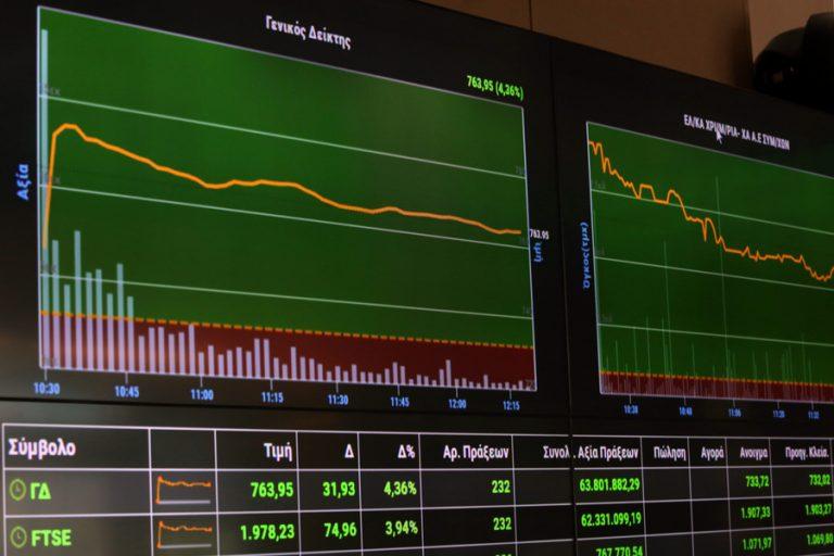 Άνοδος πάνω από 2% στο Χρηματιστήριο Αθηνών