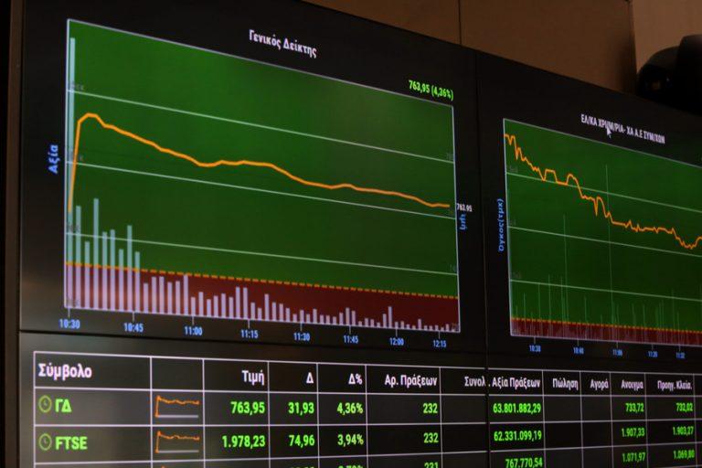 Υψηλά κέρδη στο Χρηματιστήριο εξαιτίας του θετικού κλίματος που φέρνει στις αγορές η πιθανή συμφωνία ΗΠΑ-Κίνας