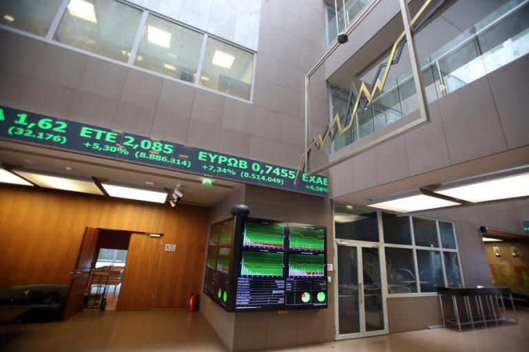 Χρηματιστήριο-Κλείσιμο: Στις 874,34 μονάδες ο Γενικός Δείκτης Τιμών, με άνοδο 0,54%