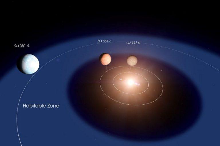 Μια κοντινή υπερ-Γη που είναι πιθανώς φιλόξενη για ζωή βρήκε το τηλεσκόπιο TESS (βίντεο)