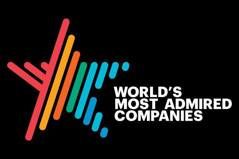 Αυτές είναι οι εταιρείες που θαυμάζει περισσότερο ο επιχειρηματικός κόσμος