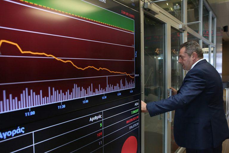 Ήπια πτώση στο Χρηματιστήριο με νέες πιέσεις στις τράπεζες