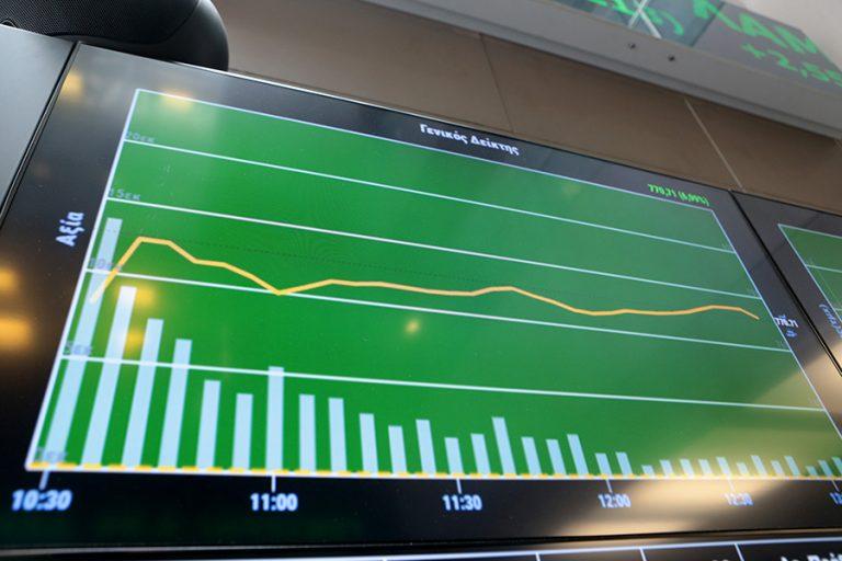 Εκρηκτική άνοδος στο Χρηματιστήριο με τους επενδυτές να ρίχνουν το βάρος στις τραπεζικές μετοχές