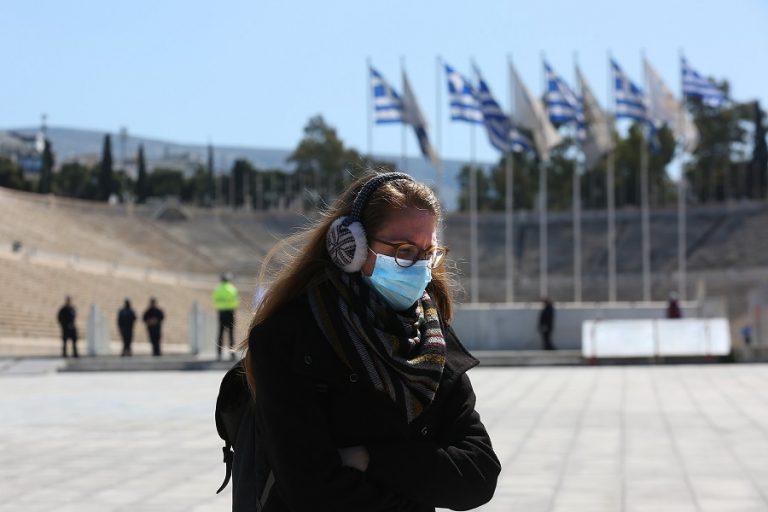 Η Ελλάδα στην 32η θέση παγκοσμίως σε κρούσματα- 55η σε αναλογία κρουσμάτων στον πληθυσμό