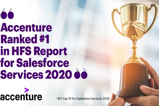 H Accenture κατατάσσεται πρώτη σε λύσεις Salesforce σύμφωνα με έκθεση της HFS