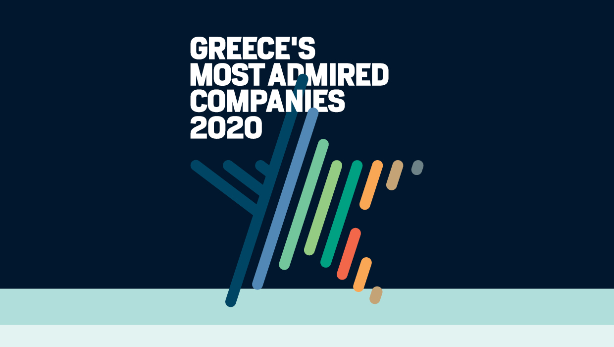 Greece's Most Admired Companies 2020