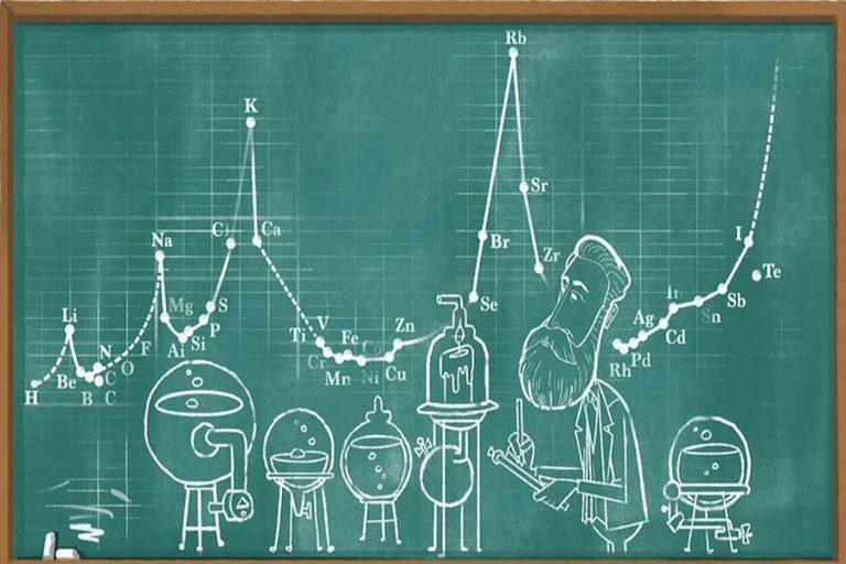 Julius Lothar Meyer : H Google τιμά τον σπουδαίο χημικό