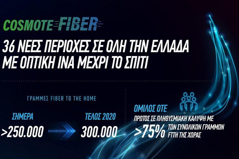 Cosmote Fiber: Στις 36 οι νέες περιοχές με οπτική ίνα μέχρι το σπίτι