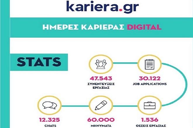 Για πρώτη φορά στην Ελλάδα, οι Ημέρες Καριέρας έγιναν Digital από το Kariera.gr