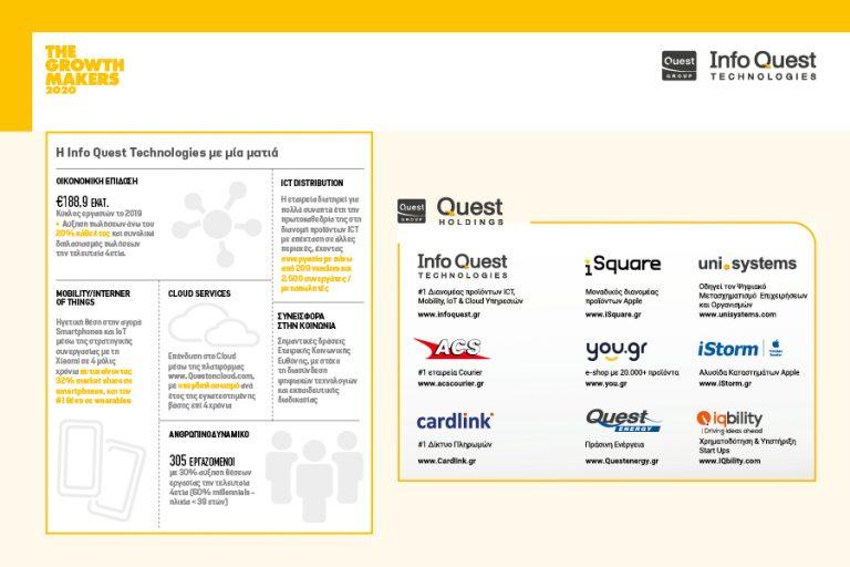 Info Quest Technologies: Με όραμα τον εκσυγχρονισμό και τον ψηφιακό μετασχηματισμό της ελληνικής αγοράς