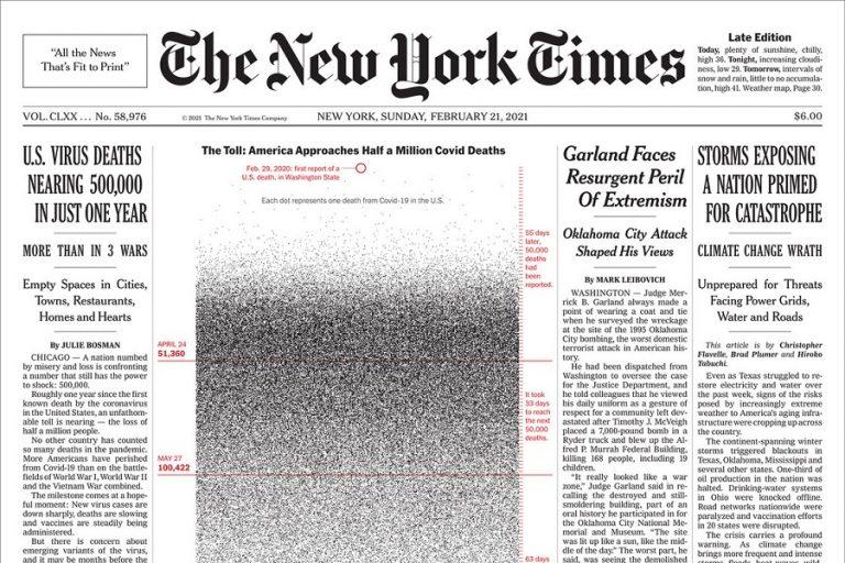 Συγκλονίζει το πρωτοσέλιδο των New York Times για τα 500 χιλιάδες θύματα του κορωνοϊού