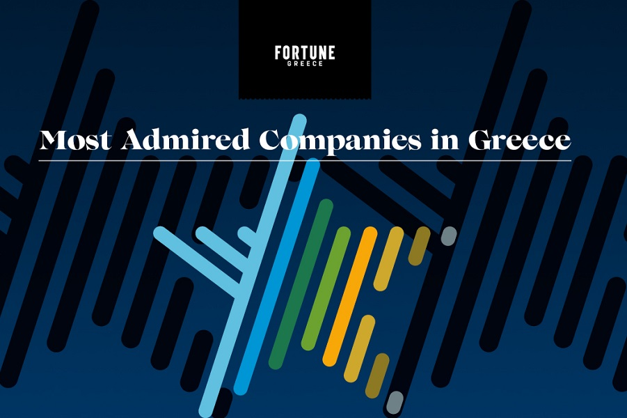 Μost Admired Companies in Greece 2021