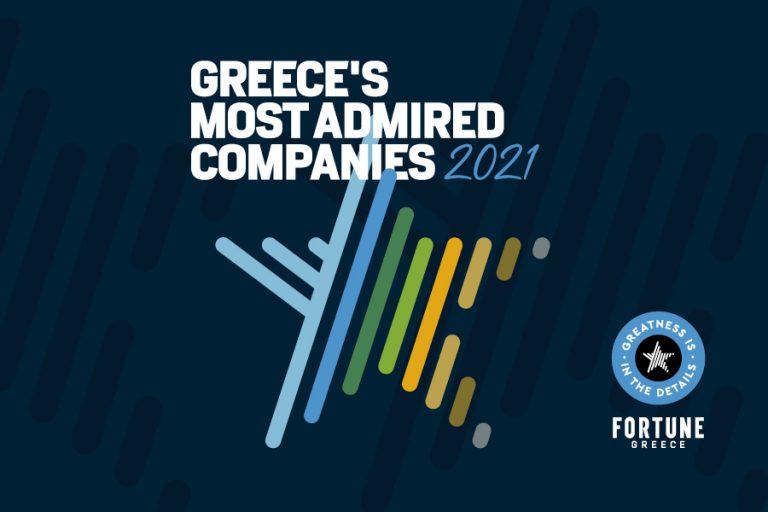 ΜACGR 2021: Η λίστα με τις Πιο Αξιοθαύµαστες Επιχειρήσεις στο νέο τεύχος του Fortune